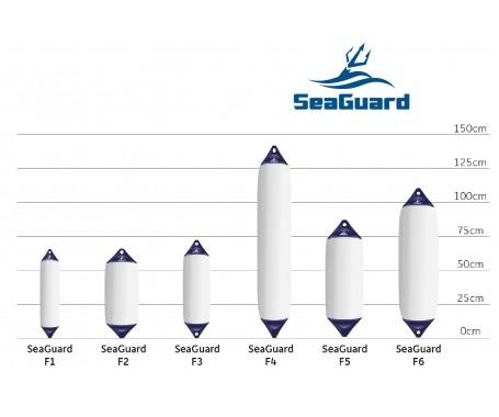 Seaguard F-Series Fenders